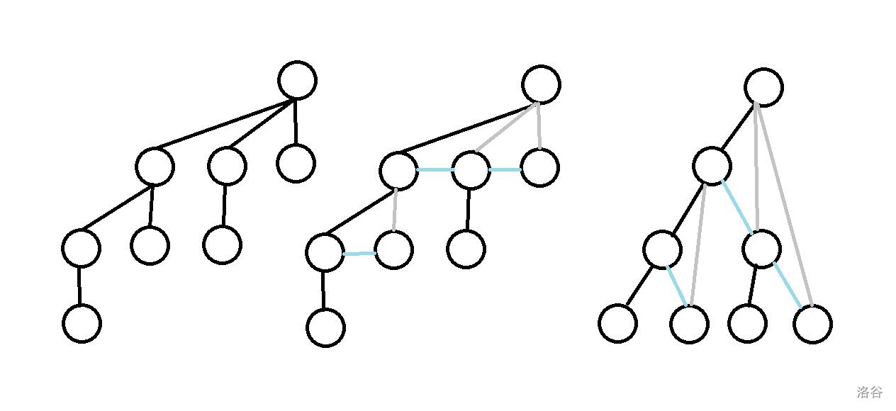 half tree and binomial tree